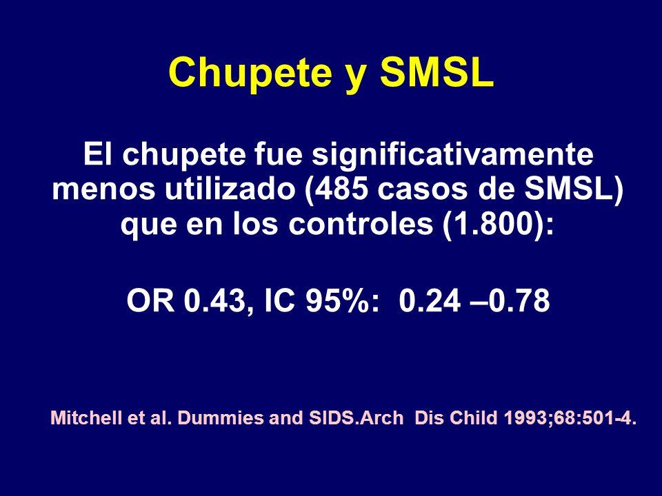 Chupete y SMSL El chupete fue significativamente menos utilizado (485 casos de SMSL) que en los controles (1.800):