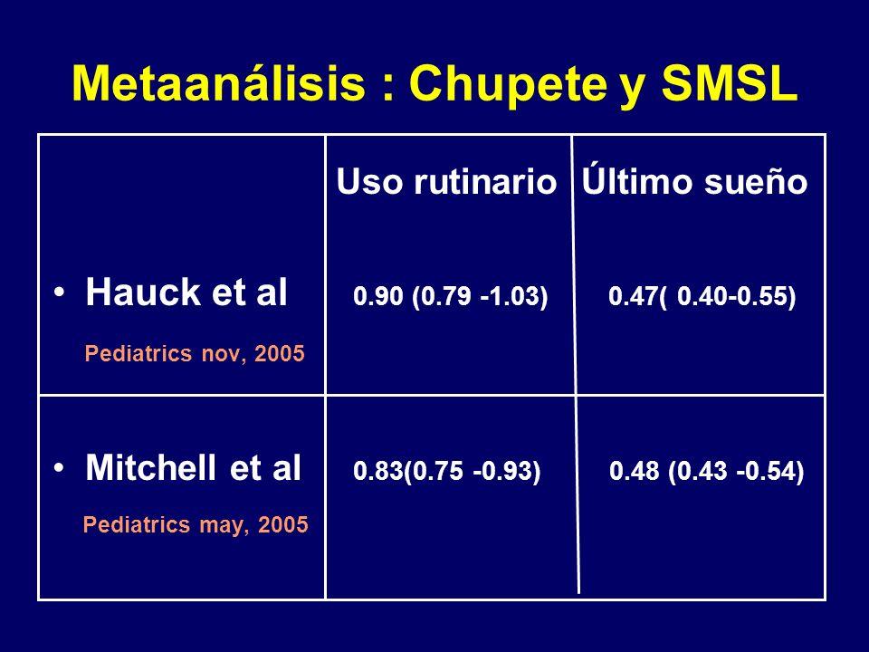Metaanálisis : Chupete y SMSL