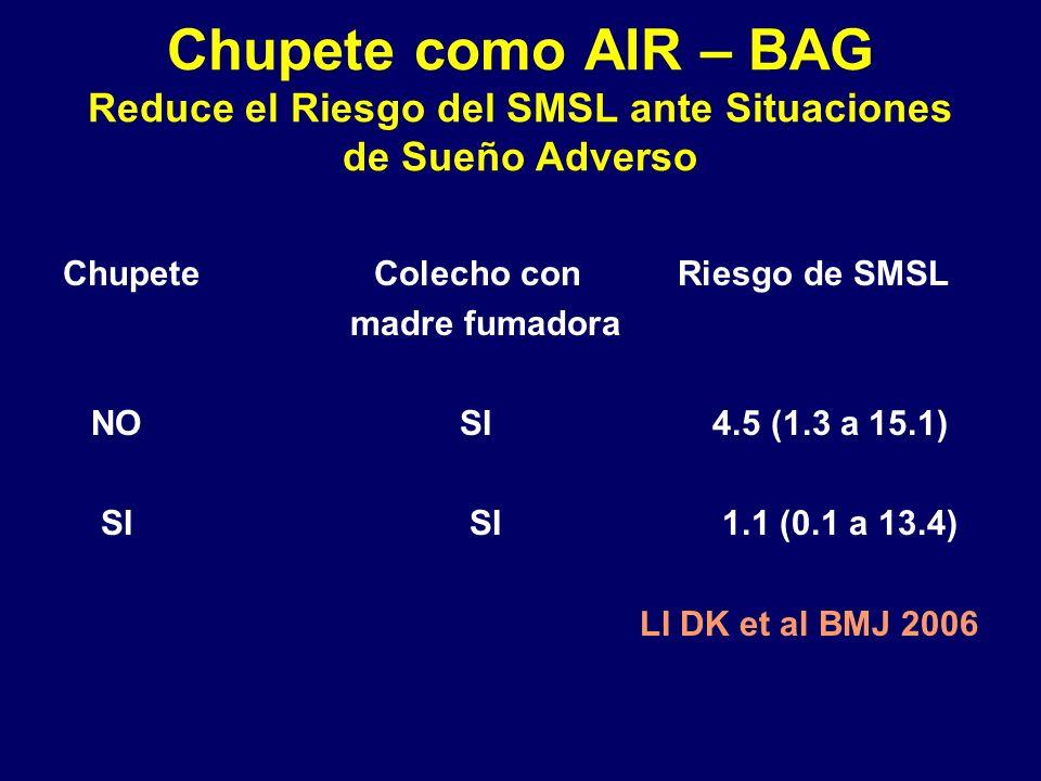 Chupete como AIR – BAG Reduce el Riesgo del SMSL ante Situaciones de Sueño Adverso
