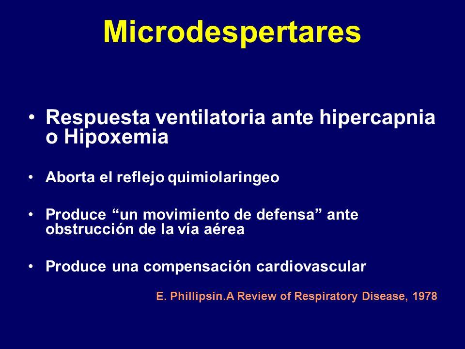 Microdespertares Respuesta ventilatoria ante hipercapnia o Hipoxemia