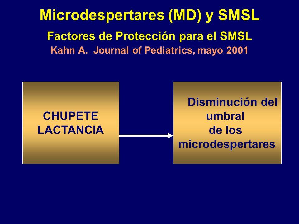 Microdespertares (MD) y SMSL Factores de Protección para el SMSL Kahn A. Journal of Pediatrics, mayo 2001
