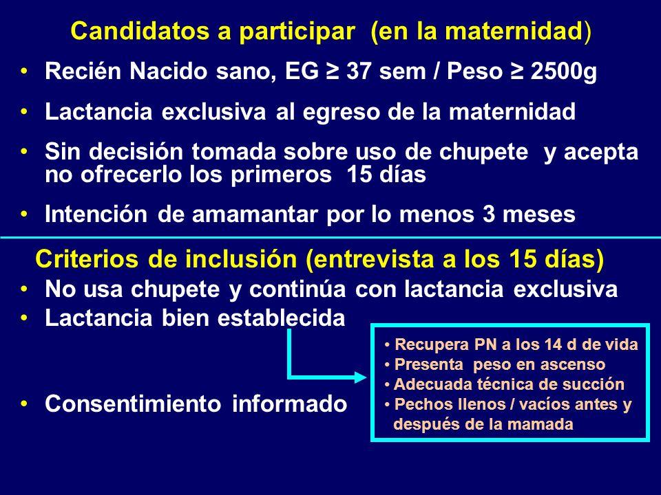 Candidatos a participar (en la maternidad)