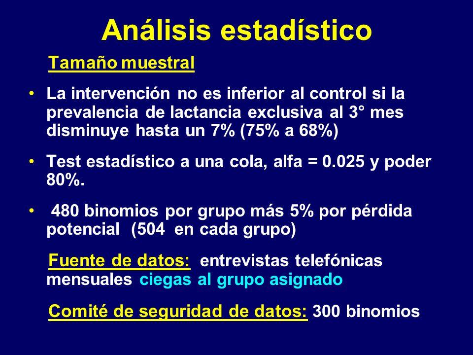 Análisis estadístico Tamaño muestral