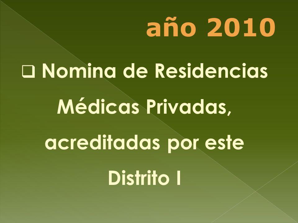 año 2010 Nomina de Residencias Médicas Privadas, acreditadas por este Distrito I 14