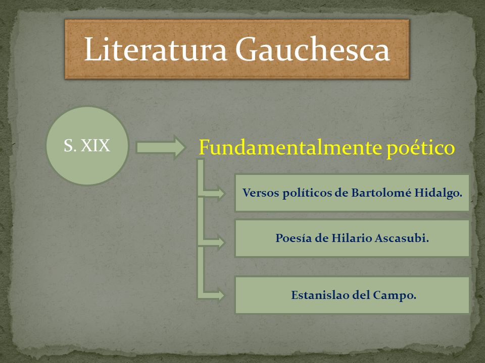 Poesía de Hilario Ascasubi.