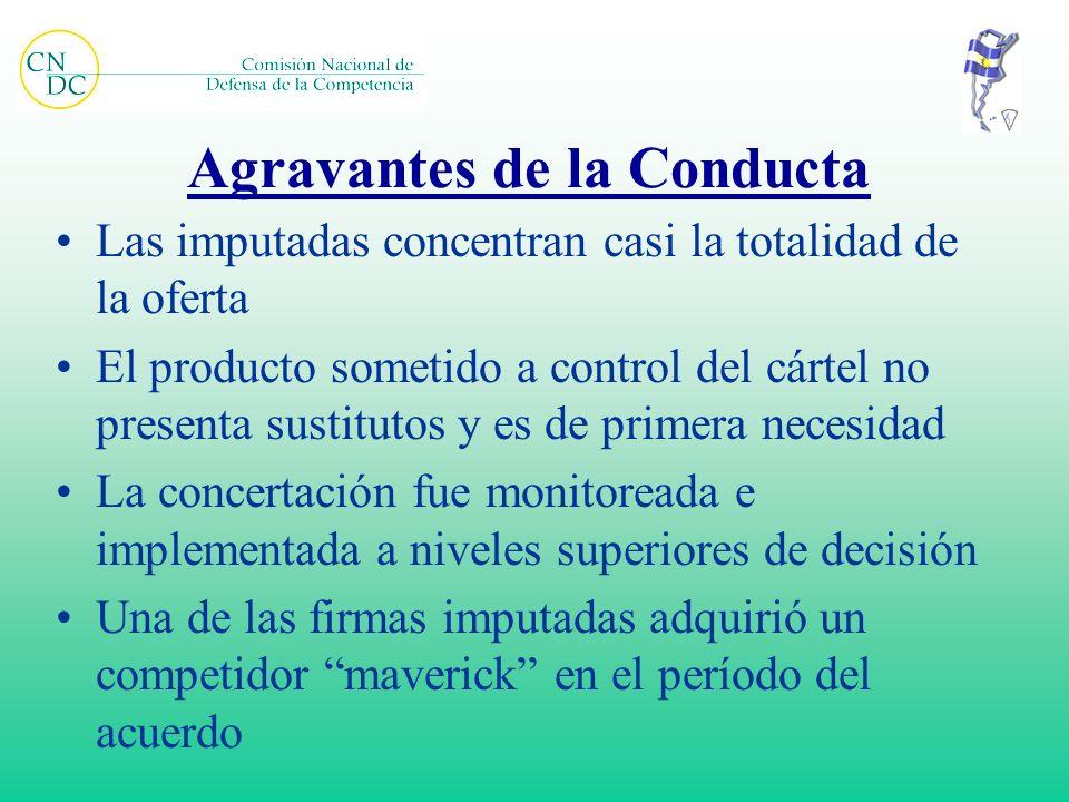 Agravantes de la Conducta