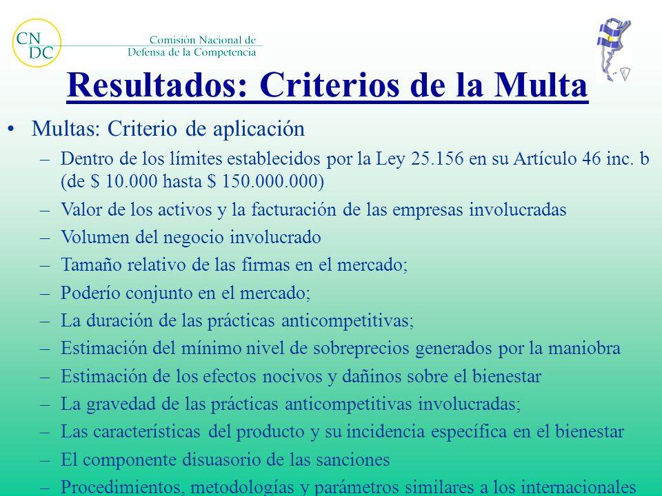 Resultados: Criterios de la Multa