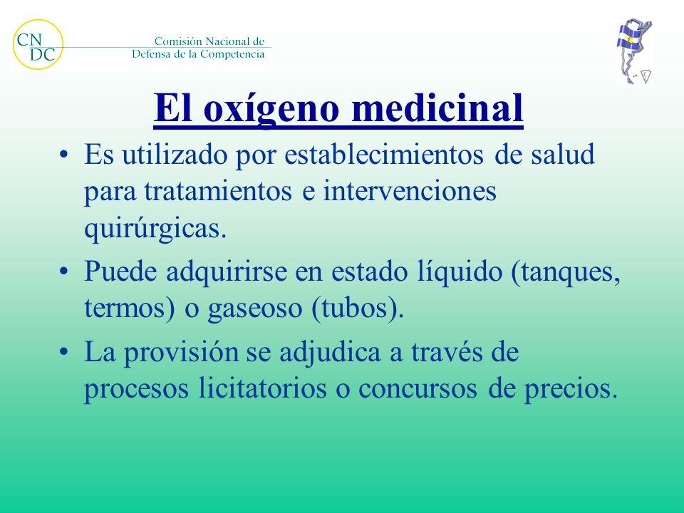 El oxígeno medicinal Es utilizado por establecimientos de salud para tratamientos e intervenciones quirúrgicas.