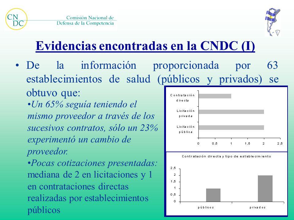 Evidencias encontradas en la CNDC (I)