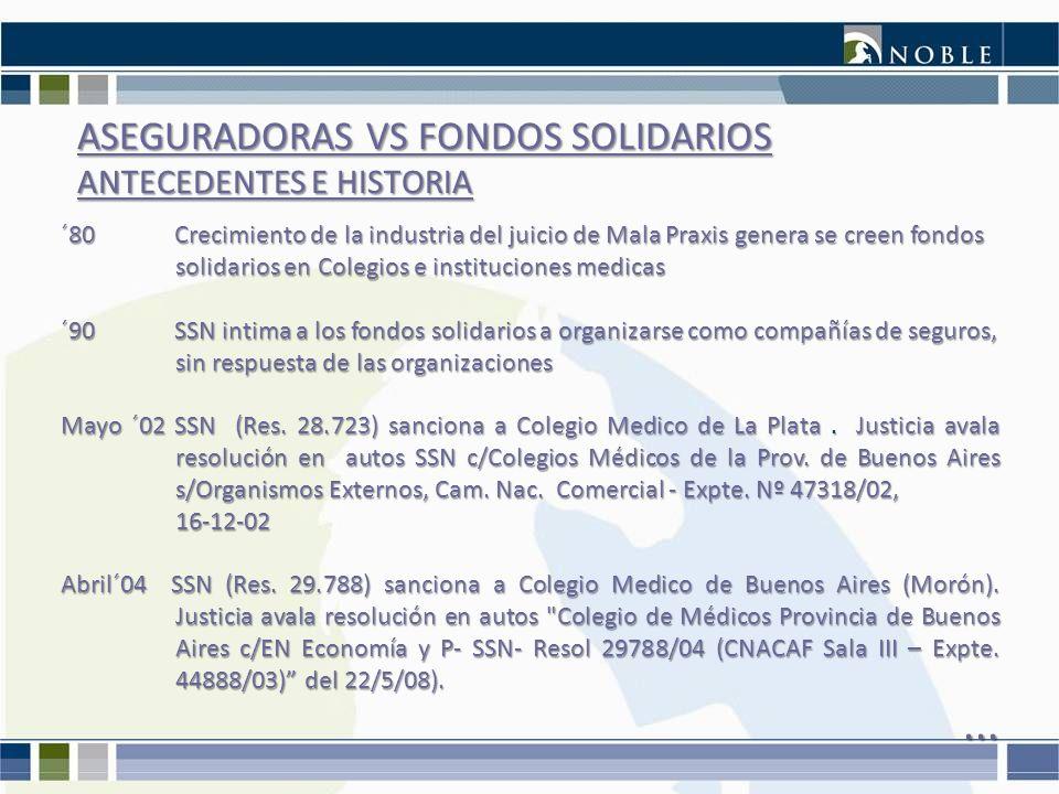 ASEGURADORAS VS FONDOS SOLIDARIOS ANTECEDENTES E HISTORIA
