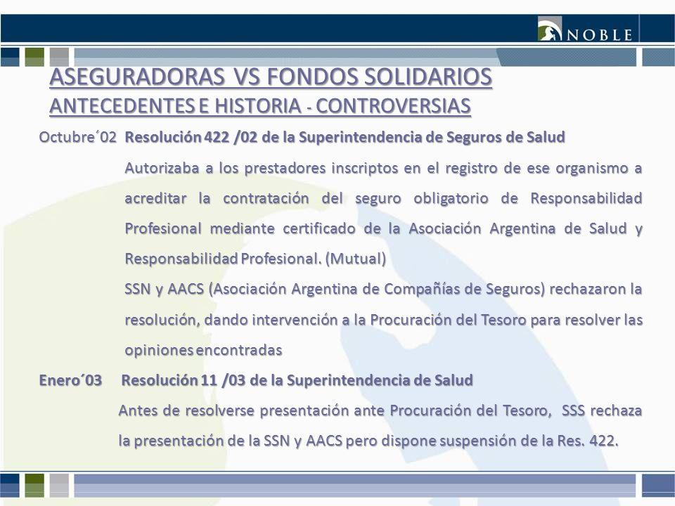 ASEGURADORAS VS FONDOS SOLIDARIOS ANTECEDENTES E HISTORIA - CONTROVERSIAS