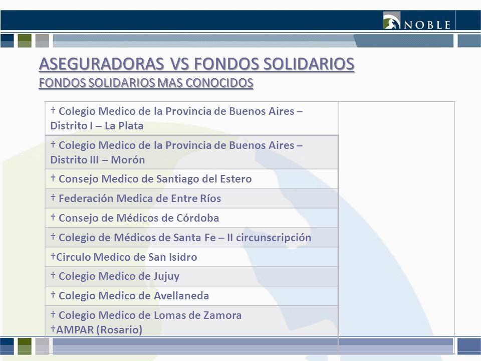 ASEGURADORAS VS FONDOS SOLIDARIOS FONDOS SOLIDARIOS MAS CONOCIDOS