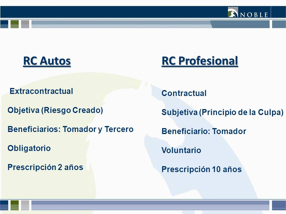 RC Autos RC Profesional Extracontractual Contractual