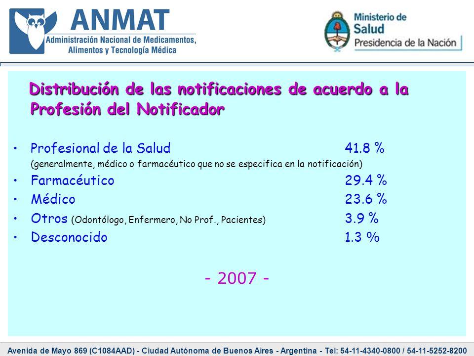 Distribución de las notificaciones de acuerdo a la Profesión del Notificador