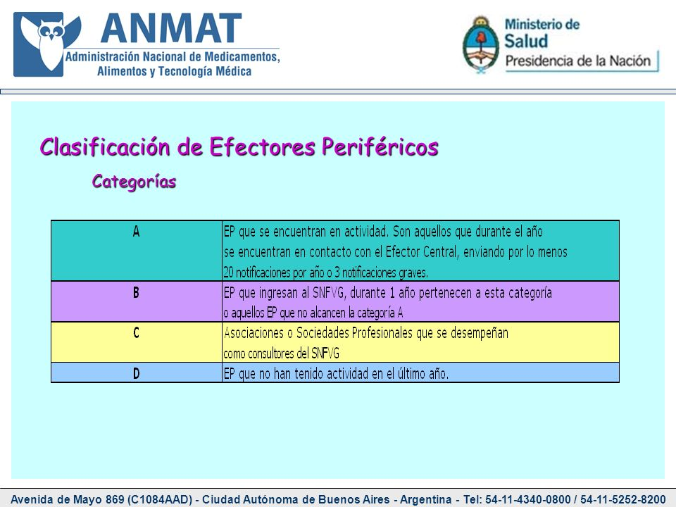 Categorías Clasificación de Efectores Periféricos