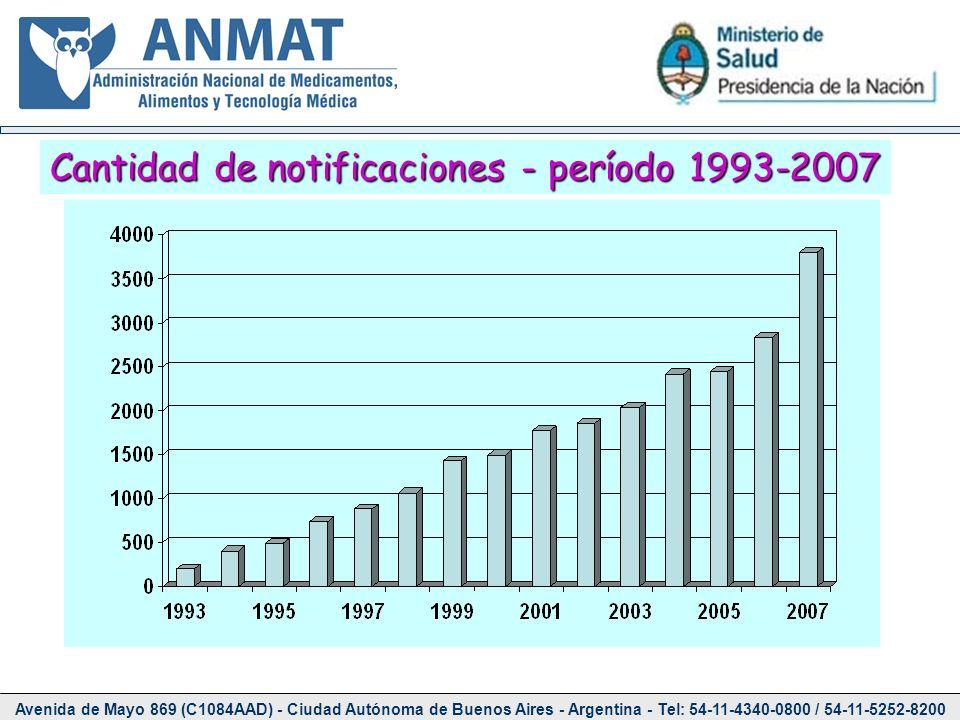 Cantidad de notificaciones - período 1993-2007