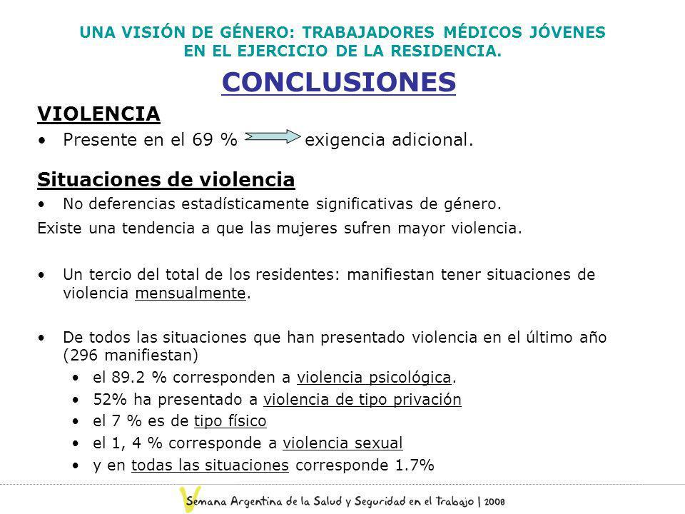 CONCLUSIONES VIOLENCIA Situaciones de violencia