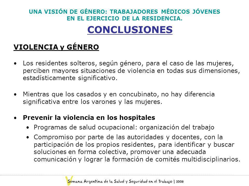 CONCLUSIONES VIOLENCIA y GÉNERO