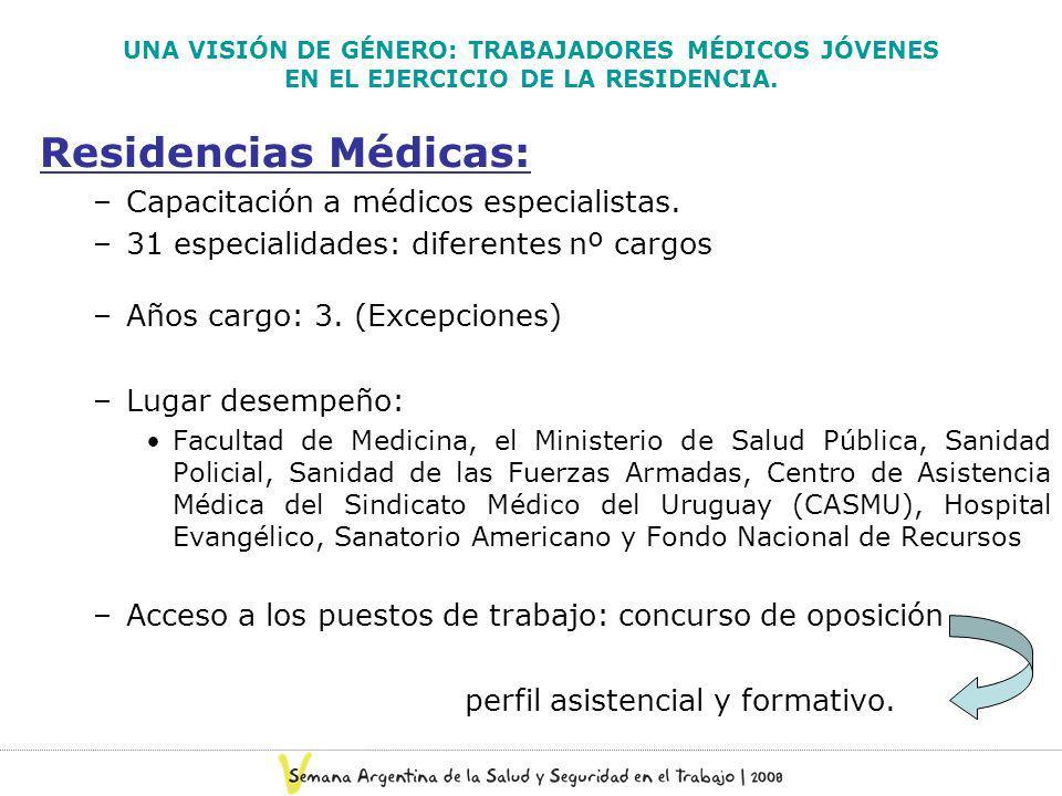 Residencias Médicas: Capacitación a médicos especialistas.