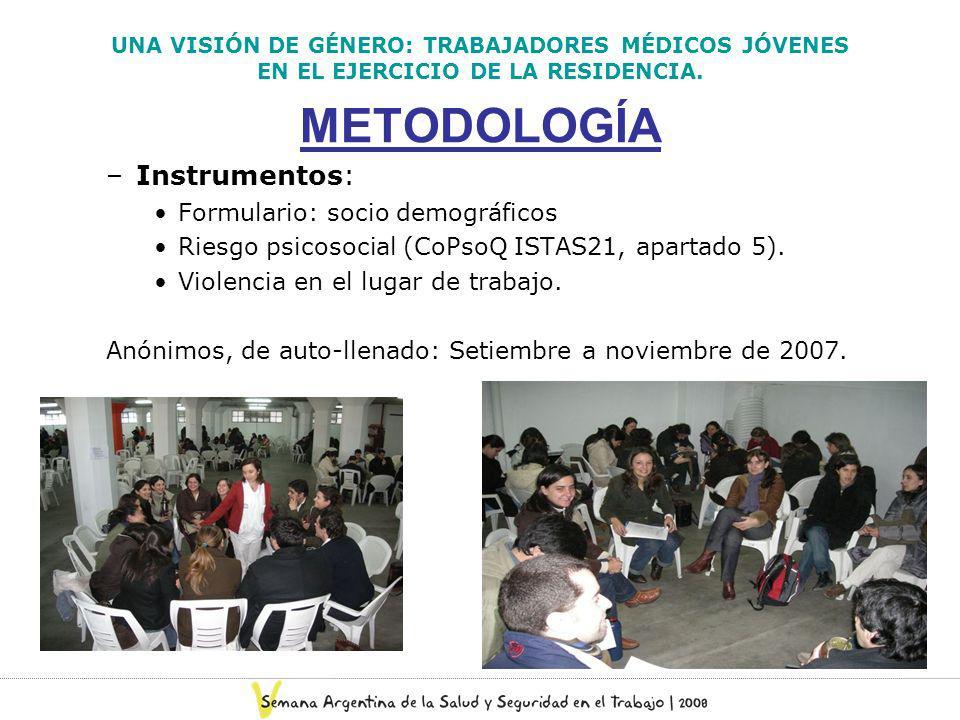 METODOLOGÍA Instrumentos: Formulario: socio demográficos