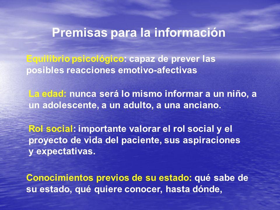 Premisas para la información