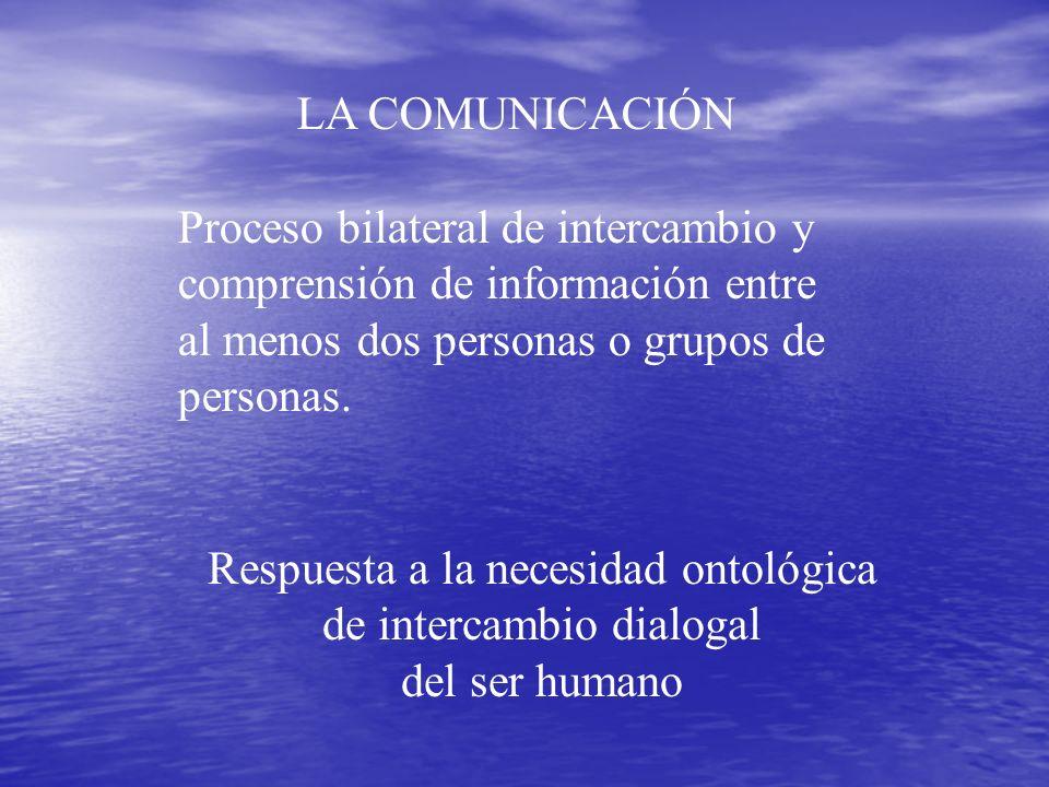 LA COMUNICACIÓN Proceso bilateral de intercambio y. comprensión de información entre. al menos dos personas o grupos de.