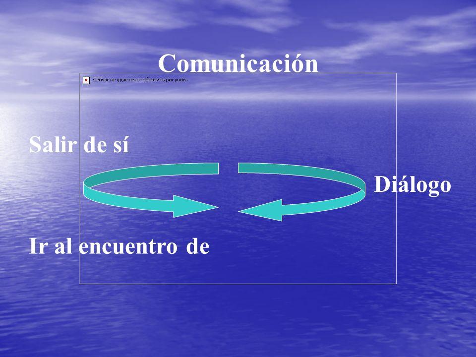 Comunicación Salir de sí Ir al encuentro de Diálogo