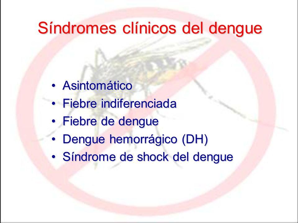 Síndromes clínicos del dengue