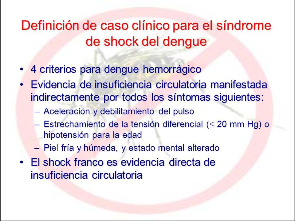 Definición de caso clínico para el síndrome de shock del dengue