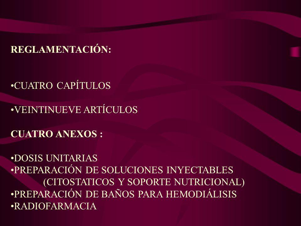 REGLAMENTACIÓN: CUATRO CAPÍTULOS. VEINTINUEVE ARTÍCULOS. CUATRO ANEXOS : DOSIS UNITARIAS. PREPARACIÓN DE SOLUCIONES INYECTABLES.