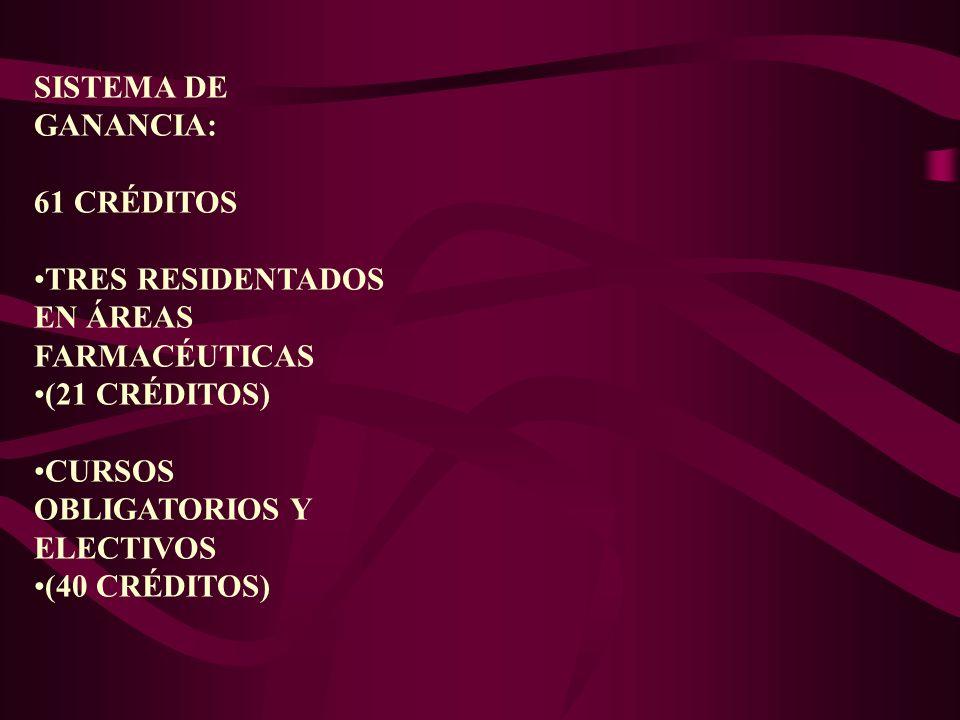SISTEMA DE GANANCIA: 61 CRÉDITOS. TRES RESIDENTADOS EN ÁREAS FARMACÉUTICAS. (21 CRÉDITOS) CURSOS OBLIGATORIOS Y ELECTIVOS.