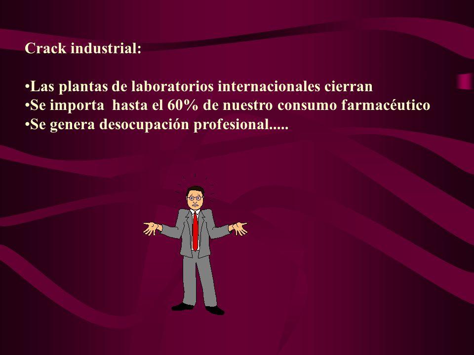 Crack industrial: Las plantas de laboratorios internacionales cierran. Se importa hasta el 60% de nuestro consumo farmacéutico.