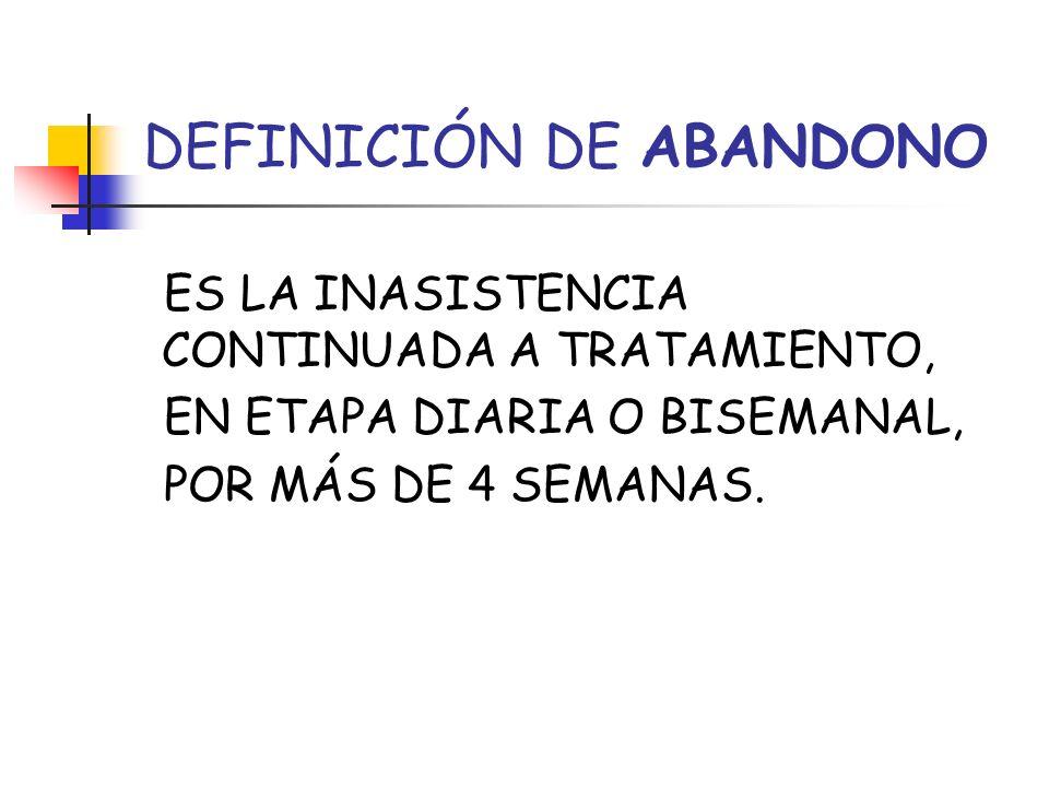 DEFINICIÓN DE ABANDONO