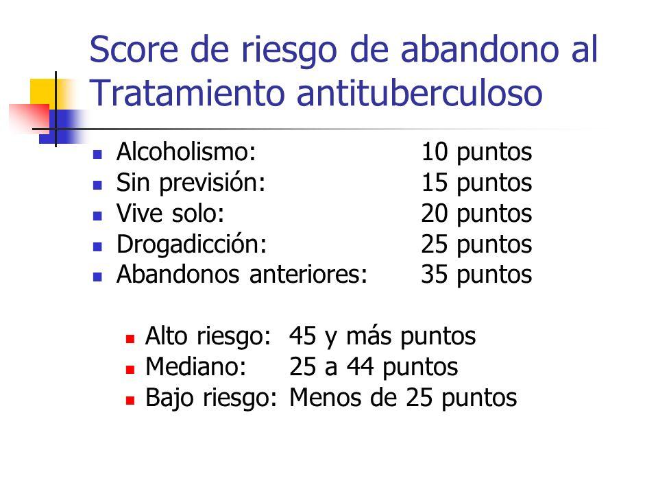Score de riesgo de abandono al Tratamiento antituberculoso