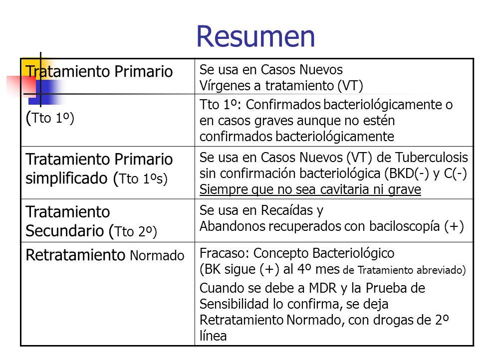 Resumen Tratamiento Primario (Tto 1º)