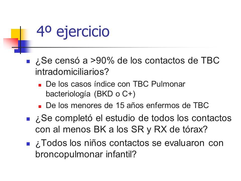4º ejercicio ¿Se censó a >90% de los contactos de TBC intradomiciliarios De los casos índice con TBC Pulmonar bacteriología (BKD o C+)