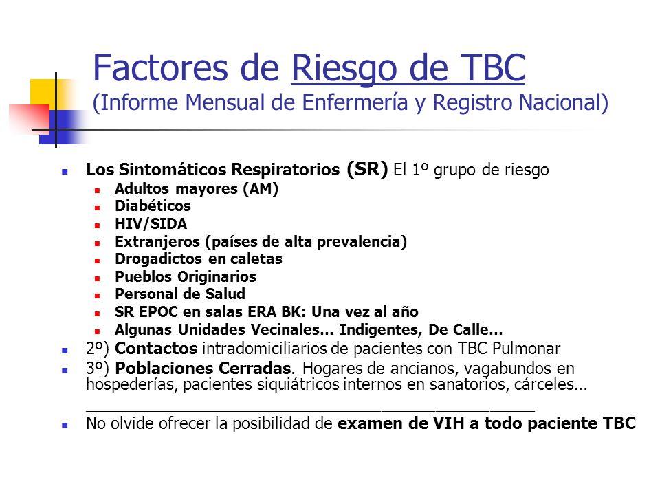 Factores de Riesgo de TBC (Informe Mensual de Enfermería y Registro Nacional)