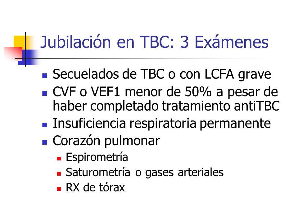 Jubilación en TBC: 3 Exámenes