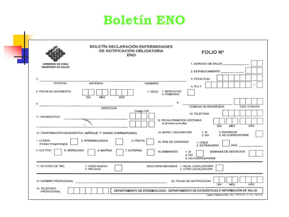 Boletín ENO