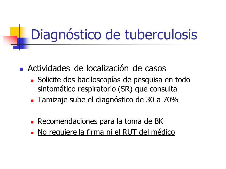 Diagnóstico de tuberculosis