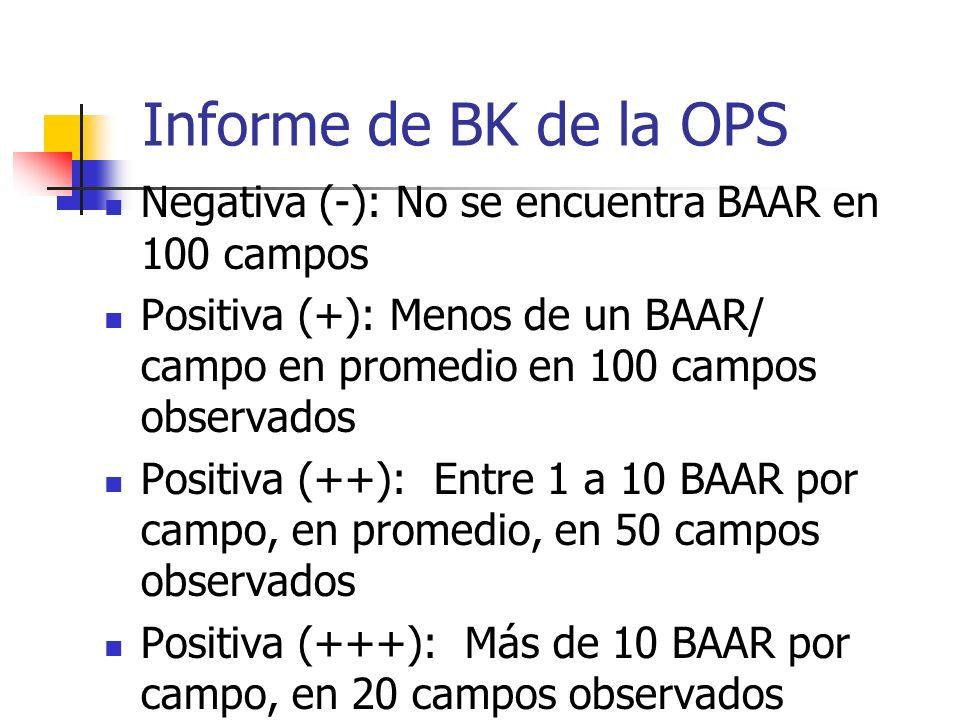 Informe de BK de la OPS Negativa (-): No se encuentra BAAR en 100 campos. Positiva (+): Menos de un BAAR/ campo en promedio en 100 campos observados.