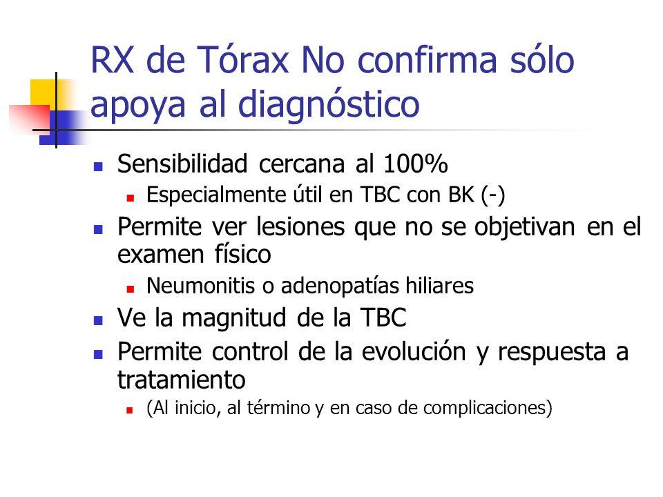 RX de Tórax No confirma sólo apoya al diagnóstico