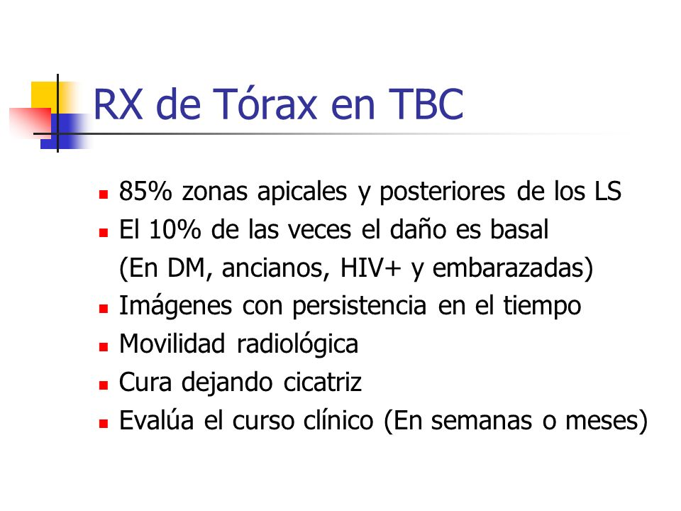 RX de Tórax en TBC 85% zonas apicales y posteriores de los LS