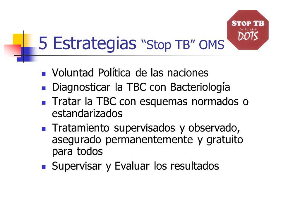 5 Estrategias Stop TB OMS
