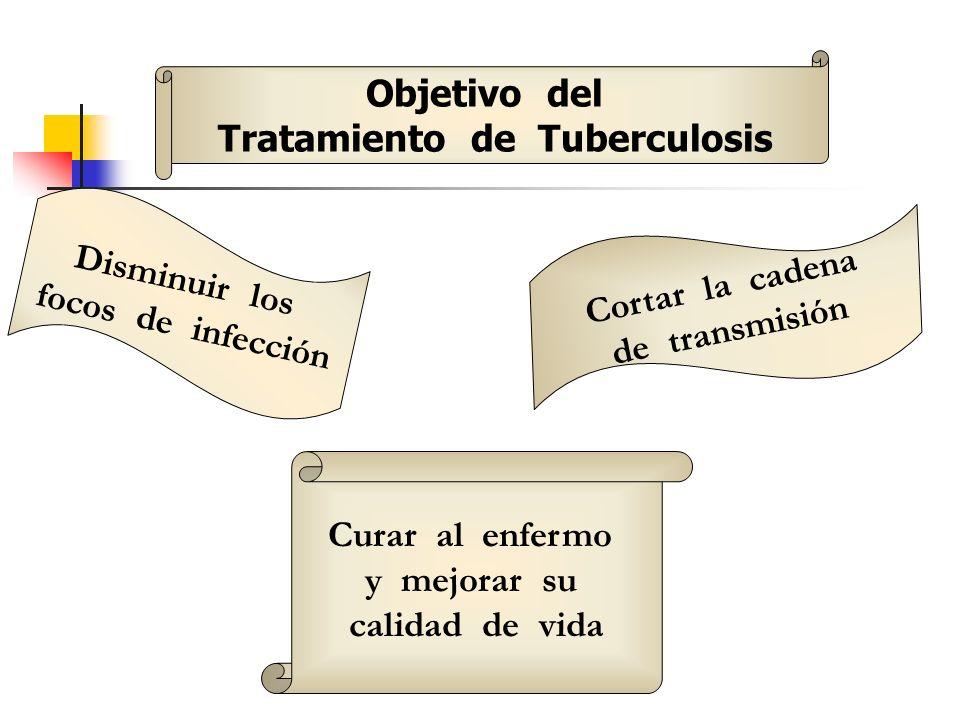 Objetivo del Tratamiento de Tuberculosis