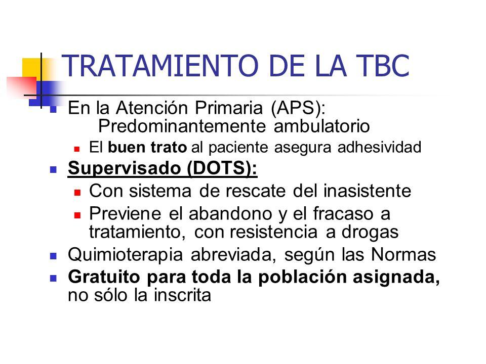 TRATAMIENTO DE LA TBC En la Atención Primaria (APS): Predominantemente ambulatorio. El buen trato al paciente asegura adhesividad.