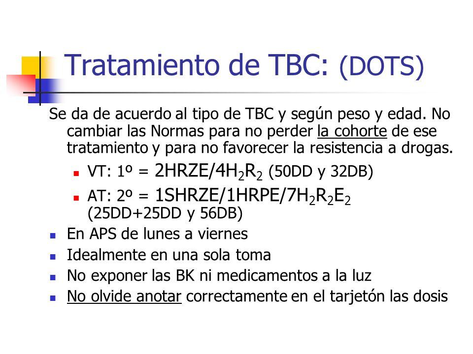 Tratamiento de TBC: (DOTS)