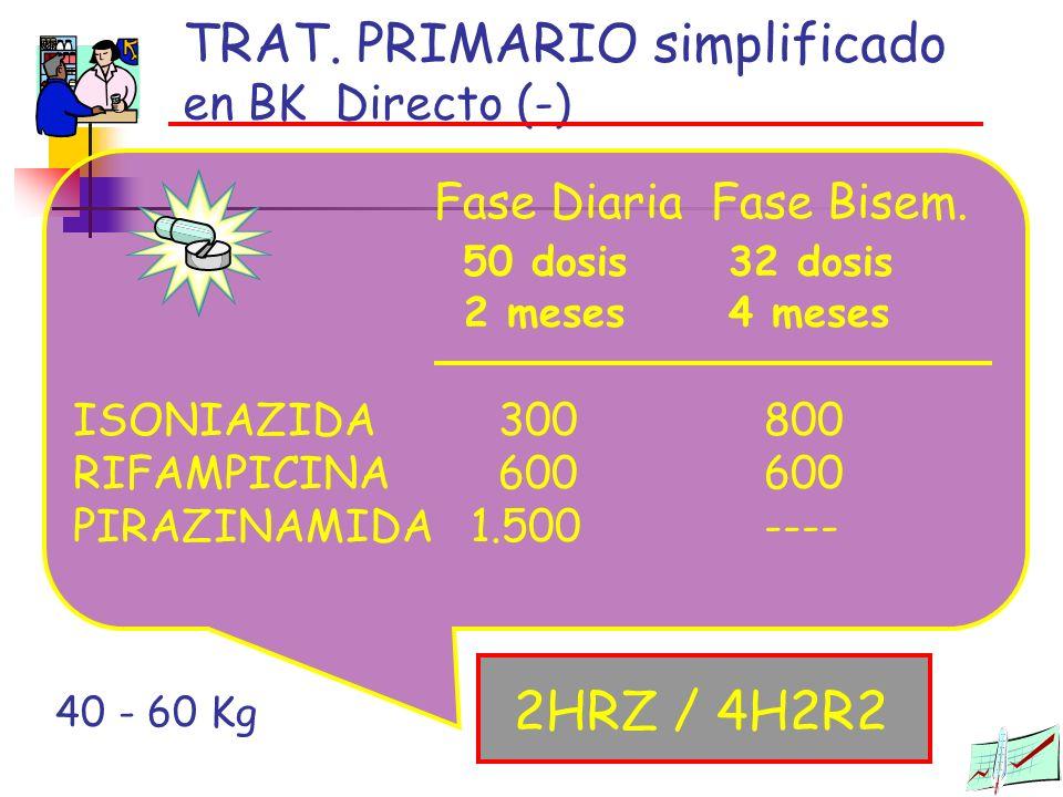TRAT. PRIMARIO simplificado