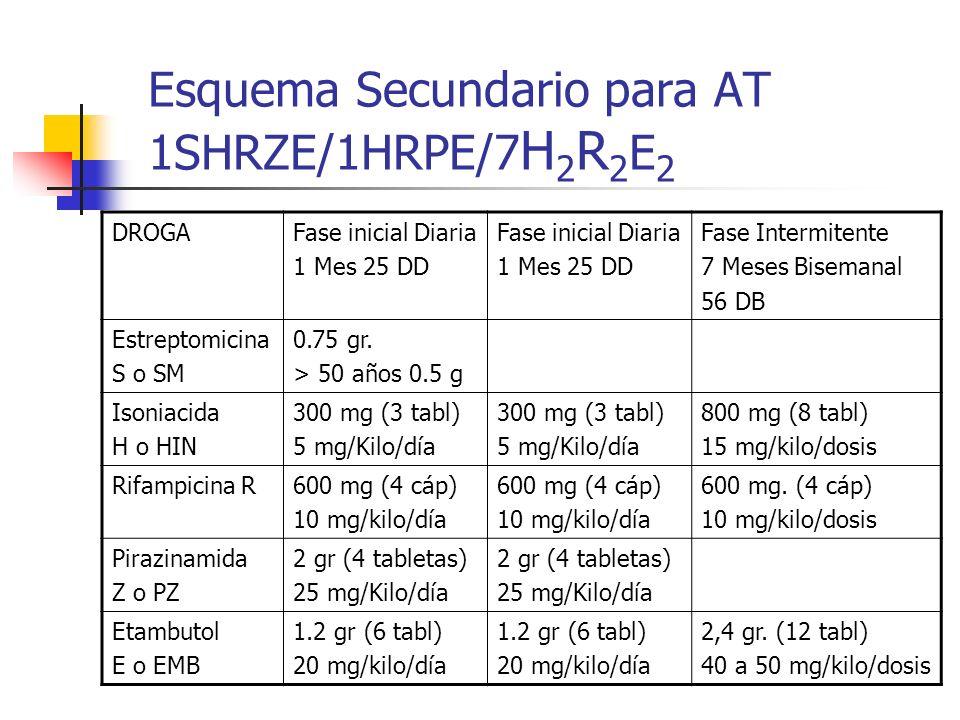 Esquema Secundario para AT 1SHRZE/1HRPE/7H2R2E2