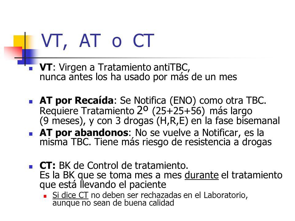 VT, AT o CT VT: Virgen a Tratamiento antiTBC, nunca antes los ha usado por más de un mes.